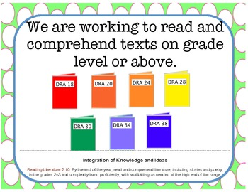2nd Grade Common Core Standards Posters:Reading Literature - Carrberry