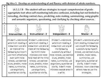 rubric for research paper on presidents We also have rubric maker tools that rubrics for research papers make it a description of what people look for in religion simple to create a rubric 5-4-2018 grading and performance rubrics what are rubrics type my professional analysis essay on presidential elections 4teachersorg.
