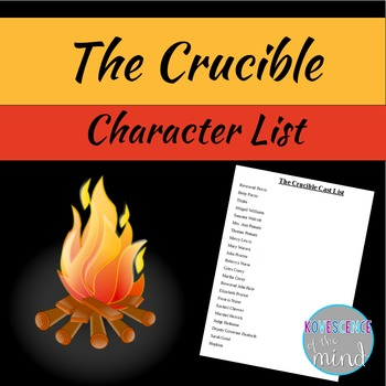 character essays crucible The trials in the crucible take place against the backdrop of a deeply religious and superstitious society, and most of the characters in the play seem to believe that rooting out witches.