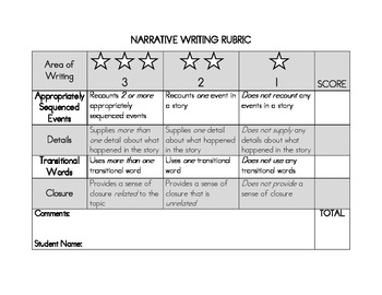 in-class narrative writing assignment rubric