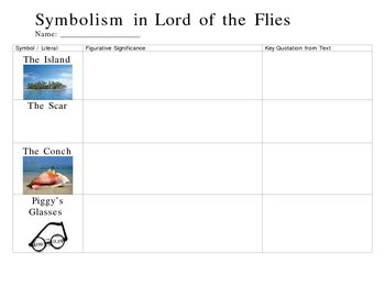 lord of the flies symbols and conflicts essay Since lord of the flies is an allegory—head back to recap 2: time flies to refresh your memory on that—there are more symbols in this novel than you'll know what to do with.