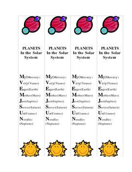Planets Mnemonic - Pics about space