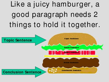 How to write conclusion paragraph for descriptive essay