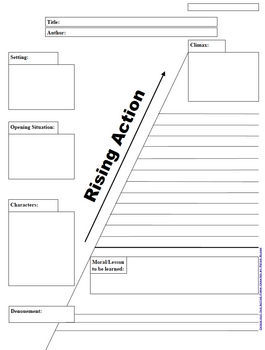 Elementary Story Map Graphic Organizer http://www.teacherspayteachers.com/Product/Plot-Map-Graphic-Organizer-ACTIVE-FORM-for-online-and-SMARTBOARD-use