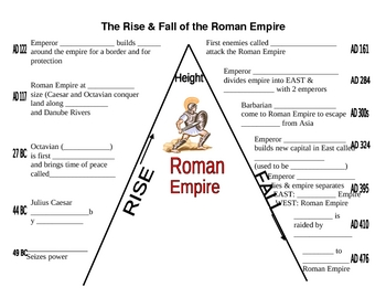 Engineering an Empire Rome Worksheet http://www.teacherspayteachers.com/Product/Roman-Contributions-to-the-World-PowerPoint
