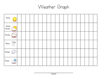 Weather graph for calendar time kindergarten primary grades